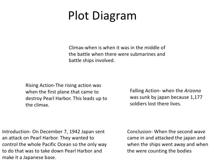 the gift of the magi plot summary