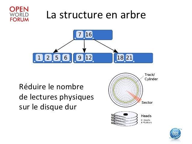 Binary b trees for virtual memory