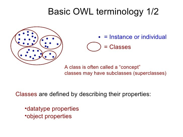 = Class or concept Basic OWL terminology 1/2 Classes may have subclasses (superclasses) Example -  Classes: people, dog, t...
