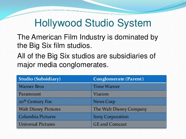 Hollywood Studio System Hollywood Studio System The