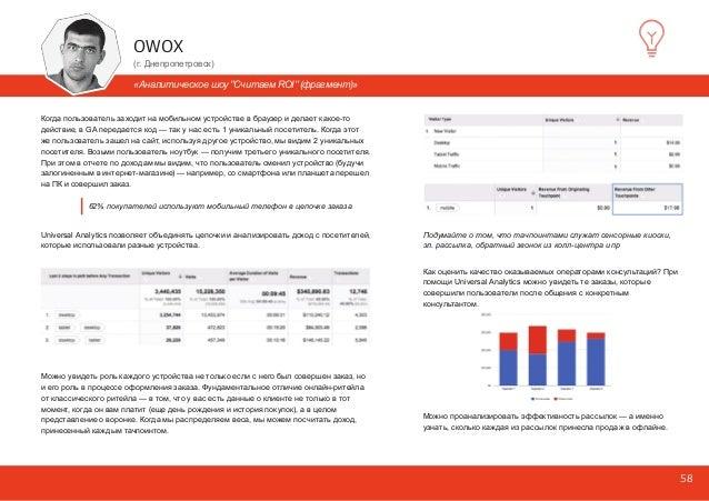 """OWOX  (г. Днепропетровск)  «Аналитическое шоу """"Считаем ROI"""" (фрагмент)» Когда пользователь заходит на мобильном устройстве..."""