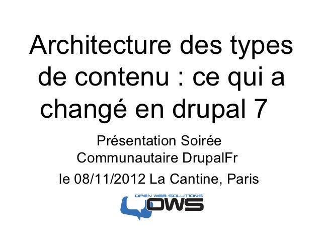 Architecture des typesde contenu : ce qui a changé en drupal 7        Présentation Soirée     Communautaire DrupalFr  le 0...