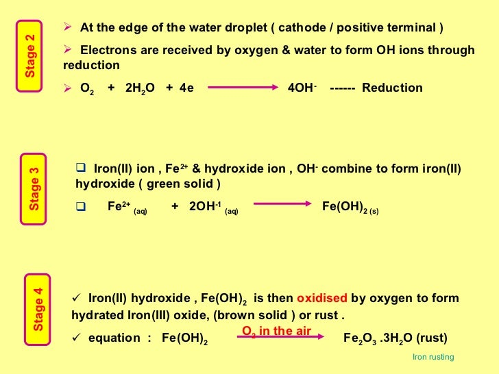 What does magnesium react with