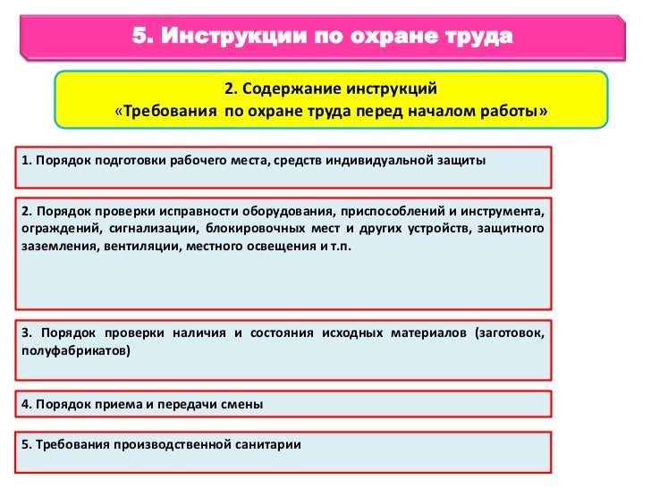 какова периодичность пересмотра инструкций по охране труда для работников организаций - фото 9