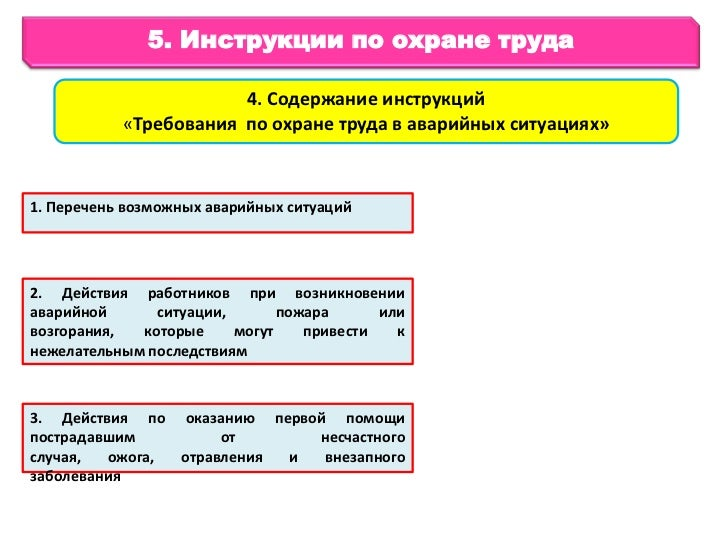 Инструкция по охране труда для воспитателя доу :: asananmi