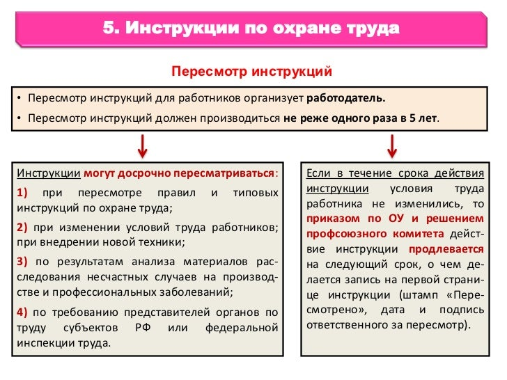 какова периодичность пересмотра инструкций по охране труда для работников организаций - фото 3