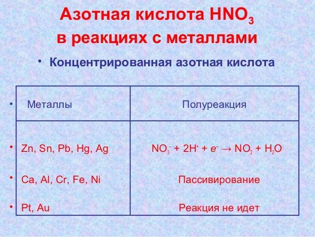 Азотная кислота НNО3 в