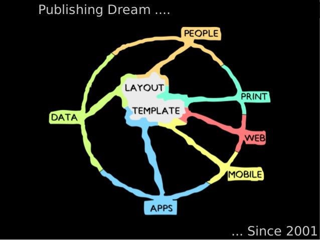 Publishing Dream .... f... Since 2001