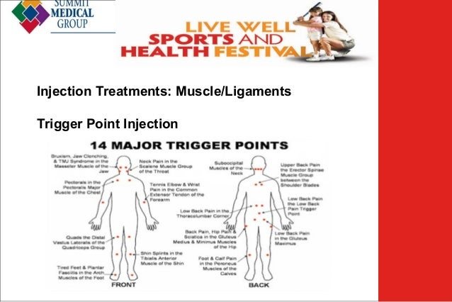 spinal steroid injections and weight gain