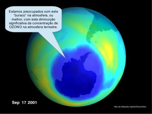 """Estamos preocupados com este   """"buraco"""" na atmosfera, ou  melhor, com esta diminuiçãosignificativa da concentração deOZONO..."""