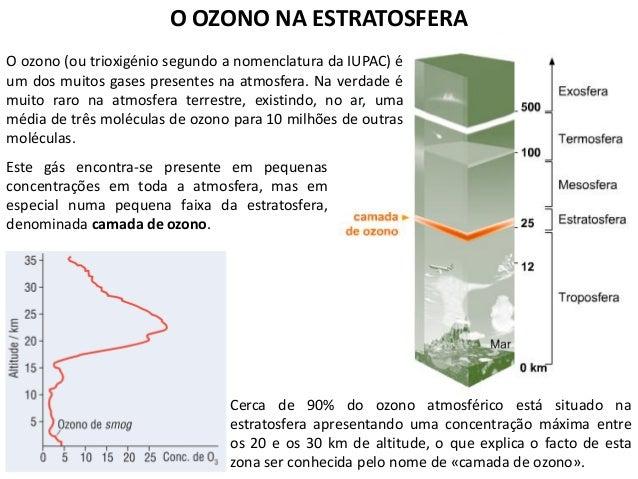 O OZONO NA ESTRATOSFERA O ozono (ou trioxigénio segundo a nomenclatura da IUPAC) é um dos muitos gases presentes na atmosf...