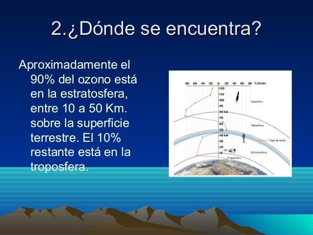 Capa de ozono for Marmol donde se encuentra