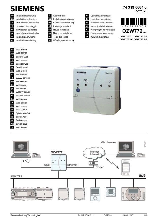 s  74 319 0664 0 G5701xx  de  Installationsanleitung  en  Installation instructions  no  fi  Asennusohje  sr  Uputstva za ...