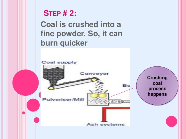 how to turn coal into electricityu