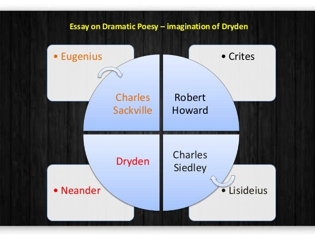 an essay on dramatic poesy summary An essay of dramatic poesy summary by dryden english read this article to know about the summary and main arguments in dryden s essay of dramatic poesy, of dramatic poesie, essaycriticism flourished in england during the restoration of stuarts.