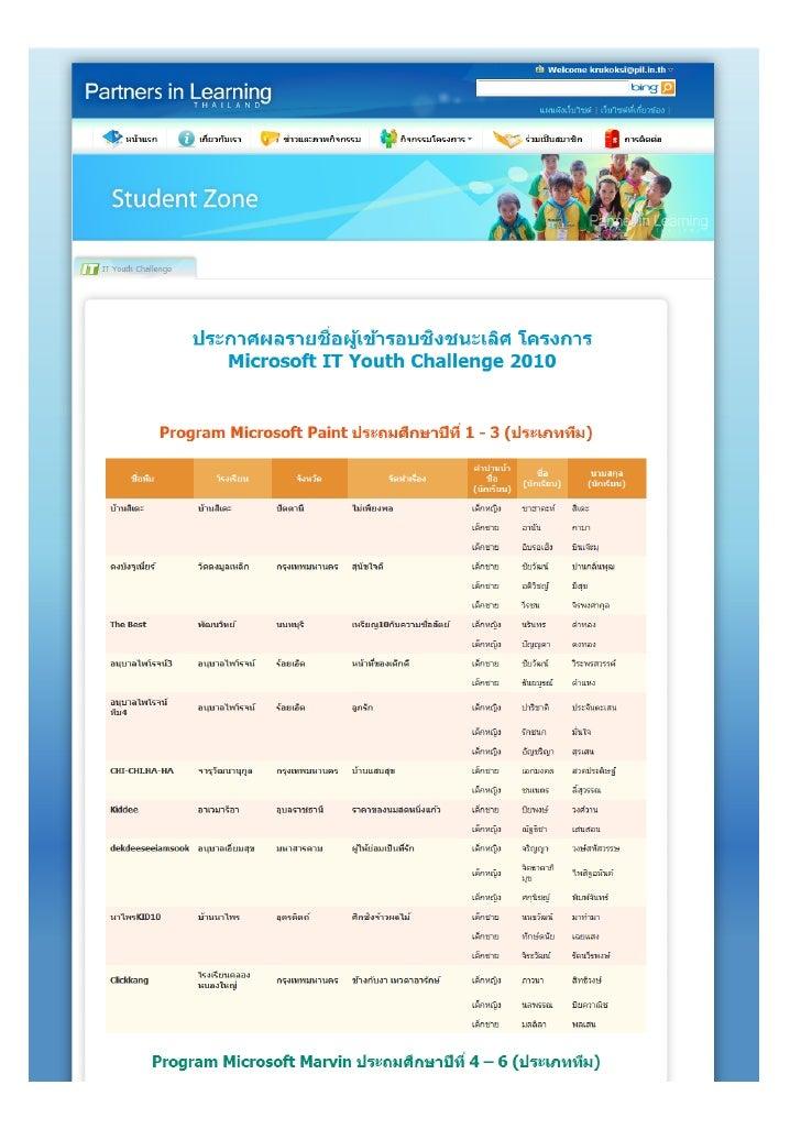 """กําหนดการ                    คัดเลือกผลงานรอบชิงชนะเลิศโครงการ """"Microsoft IT Youth Challenge 2010""""                        ..."""
