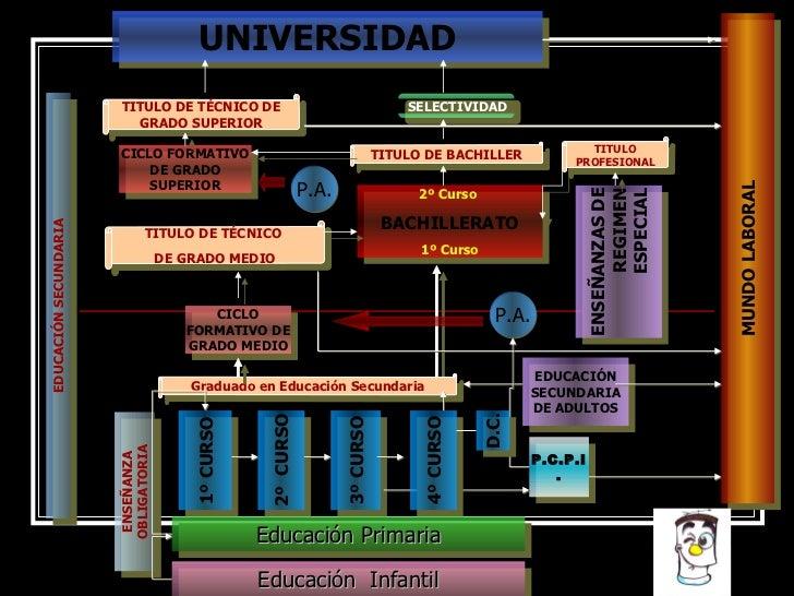 UNIVERSIDAD                        TITULO DE TÉCNICO DE                                          SELECTIVIDAD             ...
