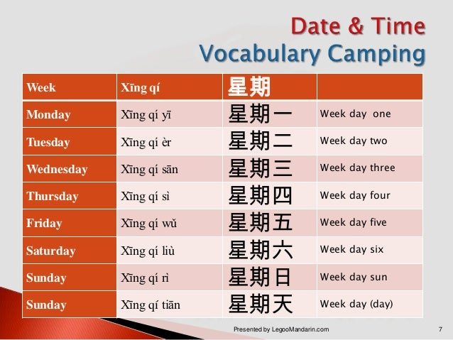How to Speak Mandarin Chinese in a Day