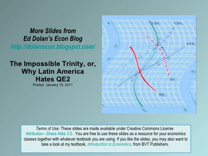 More Slides from Ed Dolan's Econ Blog http://dolanecon.blogspot.com/ The Impossible Trinity, or, Why Latin America Hates Q...