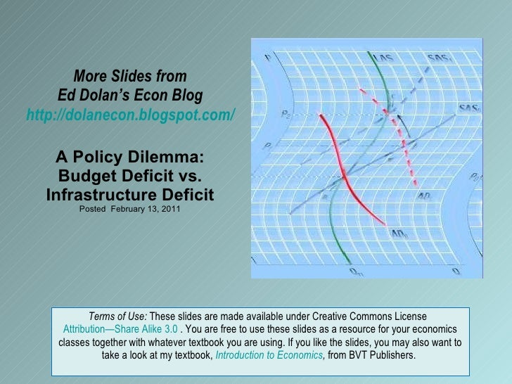 More Slides from Ed Dolan's Econ Blog http://dolanecon.blogspot.com/ A Policy Dilemma: Budget Deficit vs. Infrastructure D...