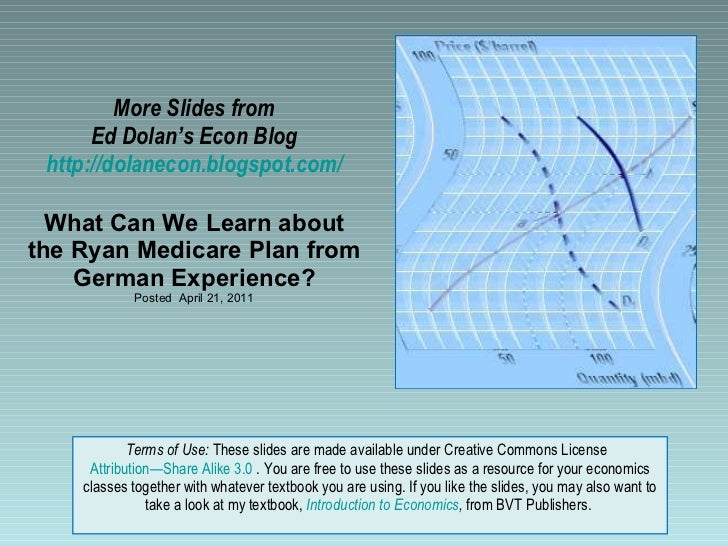 More Slides from Ed Dolan's Econ Blog http://dolanecon.blogspot.com/ What Can We Learn about the Ryan Medicare Plan from G...