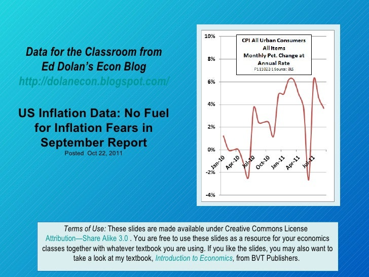 Data for the Classroom from Ed Dolan's Econ Blog http://dolanecon.blogspot.com/ US Inflation Data: No Fuel for Inflation F...