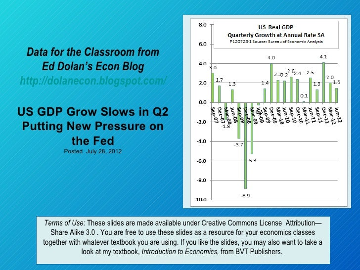 Data for the Classroom from     Ed Dolan's Econ Bloghttp://dolanecon.blogspot.com/US GDP Grow Slows in Q2 Putting New Pres...