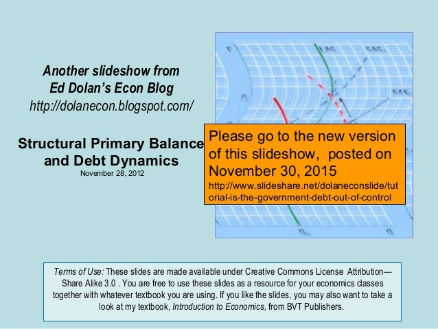 Another slideshow from Ed Dolan's Econ Blog http://dolanecon.blogspot.com/ Structural Primary Balance and Debt Dynamics No...