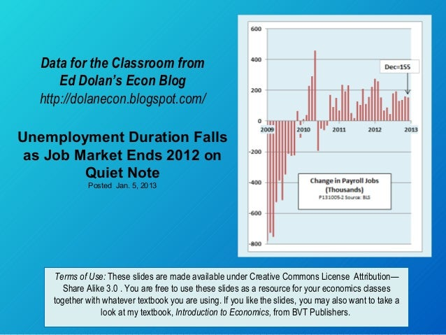 Data for the Classroom from      Ed Dolan's Econ Blog  http://dolanecon.blogspot.com/Unemployment Duration Falls as Job Ma...
