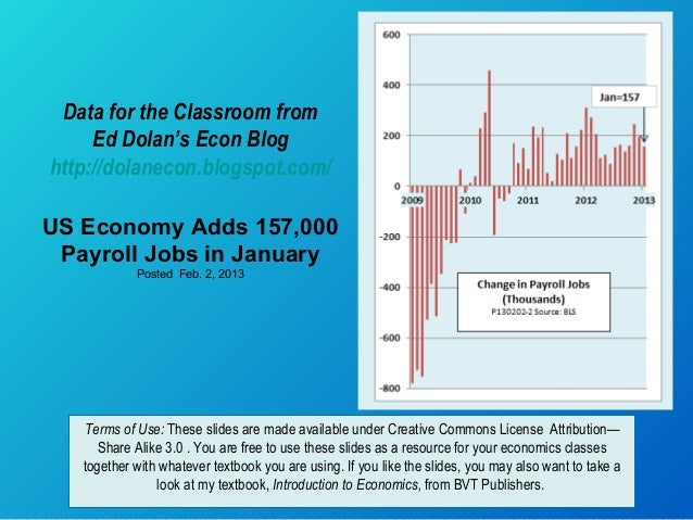 Data for the Classroom from     Ed Dolan's Econ Bloghttp://dolanecon.blogspot.com/US Economy Adds 157,000 Payroll Jobs in ...