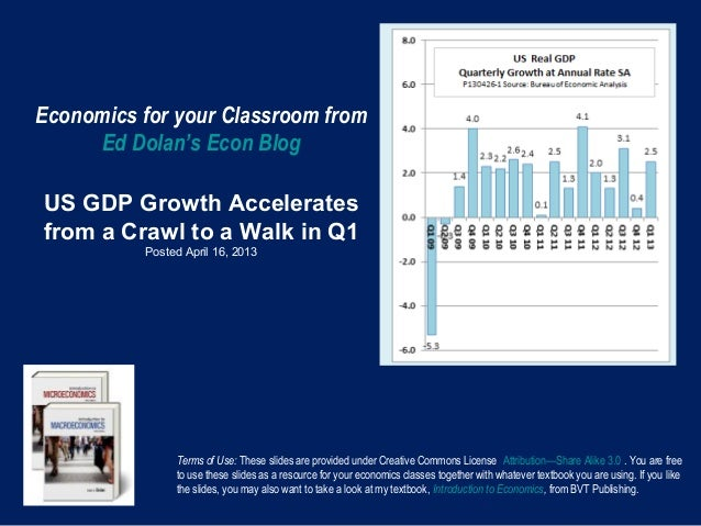Economics for your Classroom fromEd Dolan's Econ BlogUS GDP Growth Acceleratesfrom a Crawl to a Walk in Q1Posted April 16,...