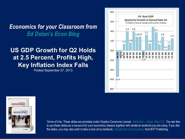 Economics for your Classroom from Ed Dolan's Econ Blog US GDP Growth for Q2 Holds at 2.5 Percent, Profits High, Key Inflat...