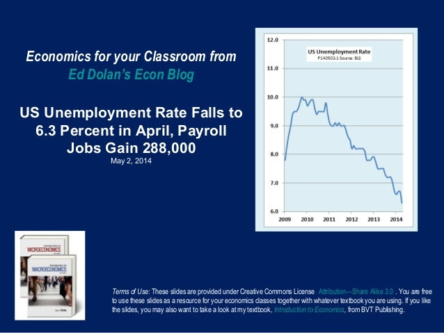 Economics for your Classroom from Ed Dolan's Econ Blog US Unemployment Rate Falls to 6.3 Percent in April, Payroll Jobs Ga...