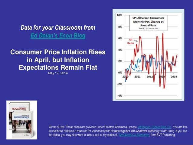 US Consumer Price Inflation Rises in April but Inflation Expectations Remain Flat