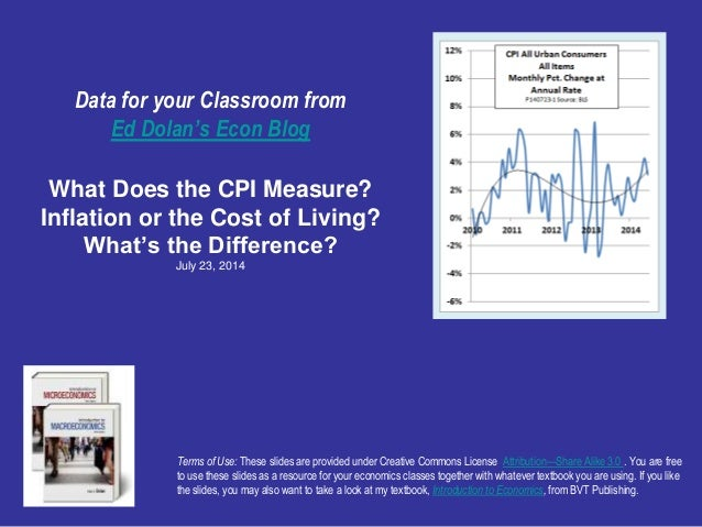 Data for your Classroom from Ed Dolan's Econ Blog What Does the CPI Measure? Inflation or the Cost of Living? What's the D...