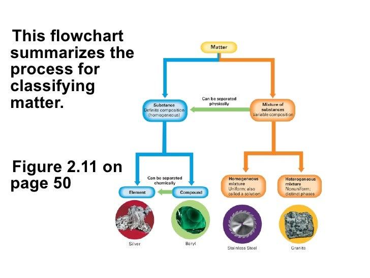 free worksheets describing matter worksheet free math worksheets for kidergarten and. Black Bedroom Furniture Sets. Home Design Ideas