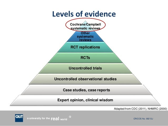 meta analysis critique cochrane review Understand fixed-effect & random-effects models, subgroups-analysis, using meta-regression, how to read, critique, & perform a meta-analysis using cma which highlights a relevant cochrane review and provides expert commentary to aid clinicians in applying and understanding the results.