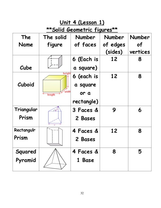 Number Worksheets With Superman Furthermore Spelling Worksheets Grade ...