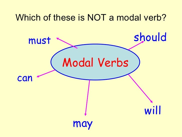 passive voice of modal verbs essay Introductionthe aim of this work is to show how the combination of modal auxiliary verbs and passive voice is used in passive voice of modal verbs essay by.