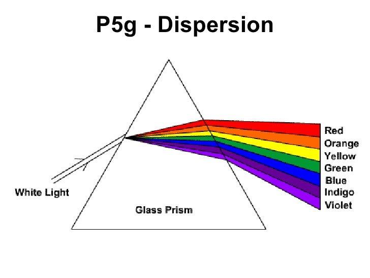 P5g - Dispersion