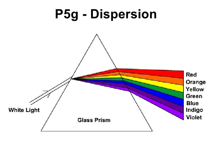 P5g Dispersion Notes