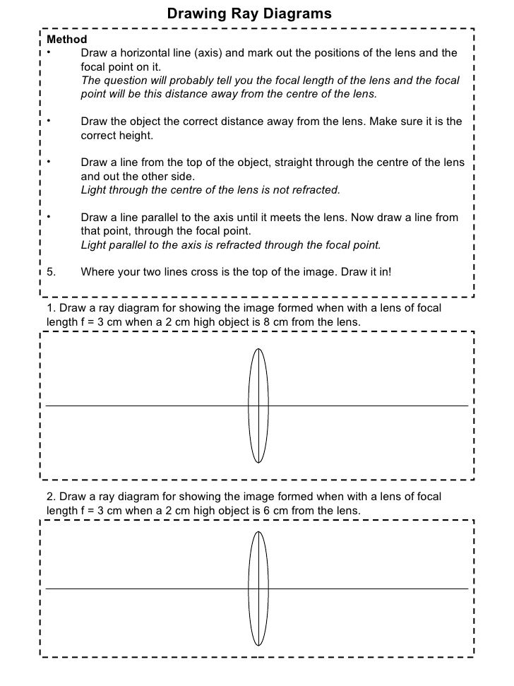 Drawing Ray Diagrams <ul><li>Method </li></ul><ul><li>Draw a horizontal line (axis) and mark out the positions of the lens...