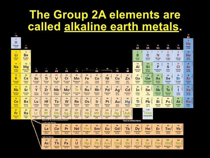 The Representative Elements