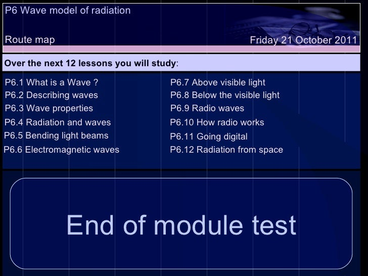P6 Wave model of radiation Route map Over the next 12 lessons you will study : Friday 21 October 2011 P6.1 What is a Wave ...