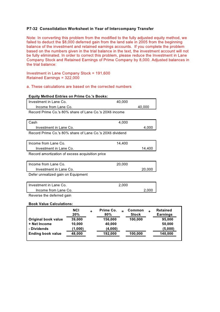 P7-32 Consolidation Worksheet in Year of Intercompany TransferNote: In converting this problem from the modified to the fu...
