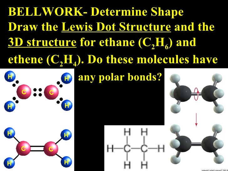 BELLWORK- Determine Shape Draw the  Lewis Dot Structure  and the  3D structure  for ethane (C 2 H 6 ) and ethene (C 2 H 4 ...