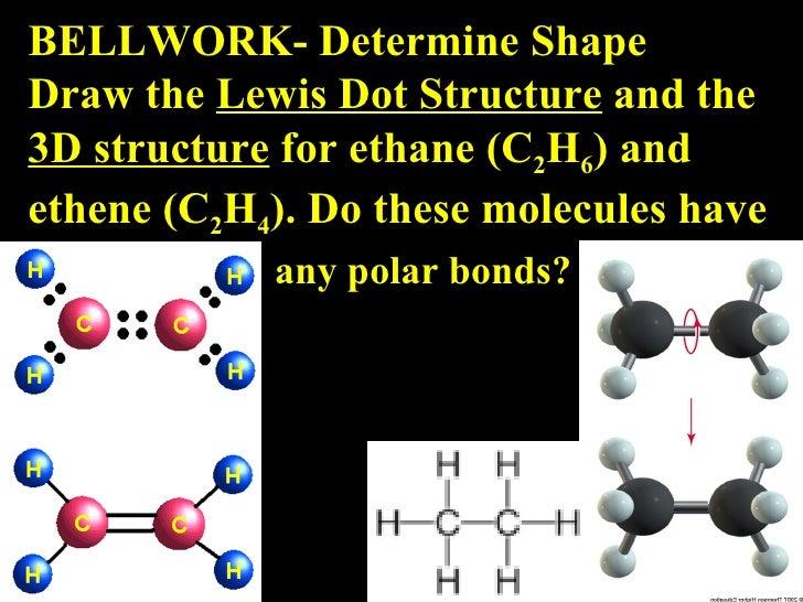 Lecture 8.4b- Polar Molecules