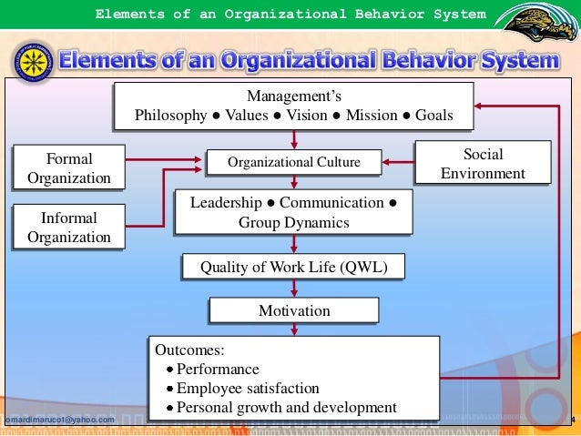 organizational behavior all in a Organizational behavior courses in health care offered in both graduate and undergraduate programs in health administration, nursing, public health, and health professions.