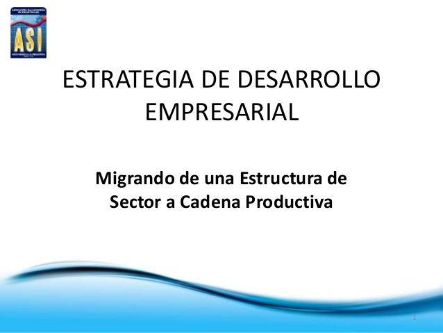 ESTRATEGIA DE DESARROLLO EMPRESARIAL Migrando de una Estructura de Sector a Cadena Productiva 1