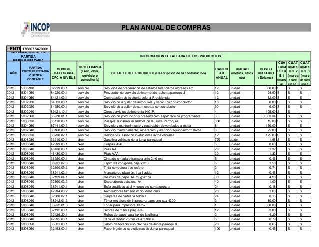 PLAN ANUAL DE COMPRASRUC_ENTIDAD         1768075470001     INFORMACION DE LA          PARTIDA                             ...